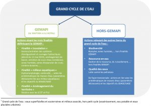 collecte-donnees_gouvernance-adbvbb_v2-1